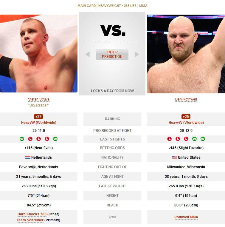 Stefan Struve vs Ben Rothwell UFC
