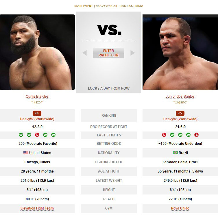 Curtis Blaydes vs Junior dos Santos UFC