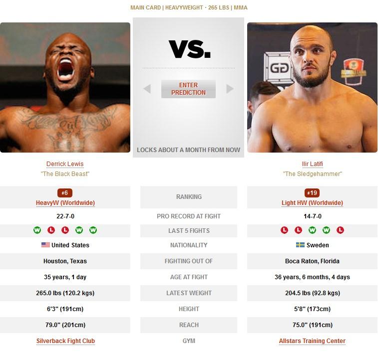 Derrick Lewis vs Ilir Latifi UFC 247