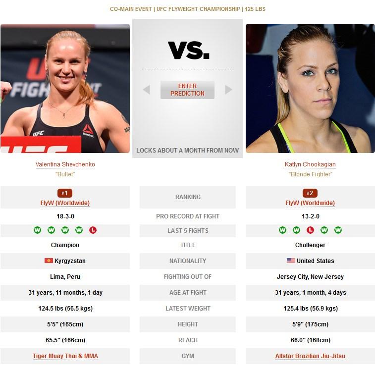 Valentina Shevchenko vs Kaitlyn Chookagian UFC 247