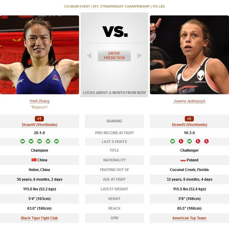 Weili Zhang vs Joanna Jedrzejczyk UFC 248