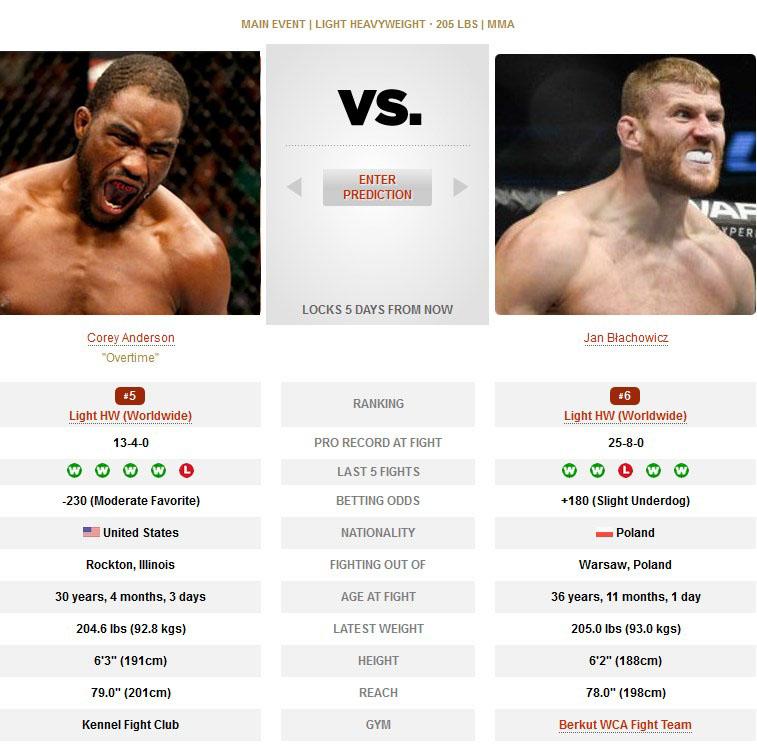 New Mexiko Corey Anderson vs Jan Blachowicz UFC