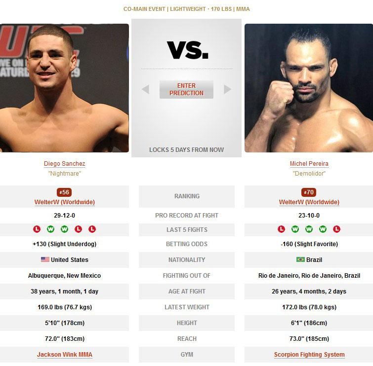 New Mexiko Diego Sanchez vs Michael Pereira UFC