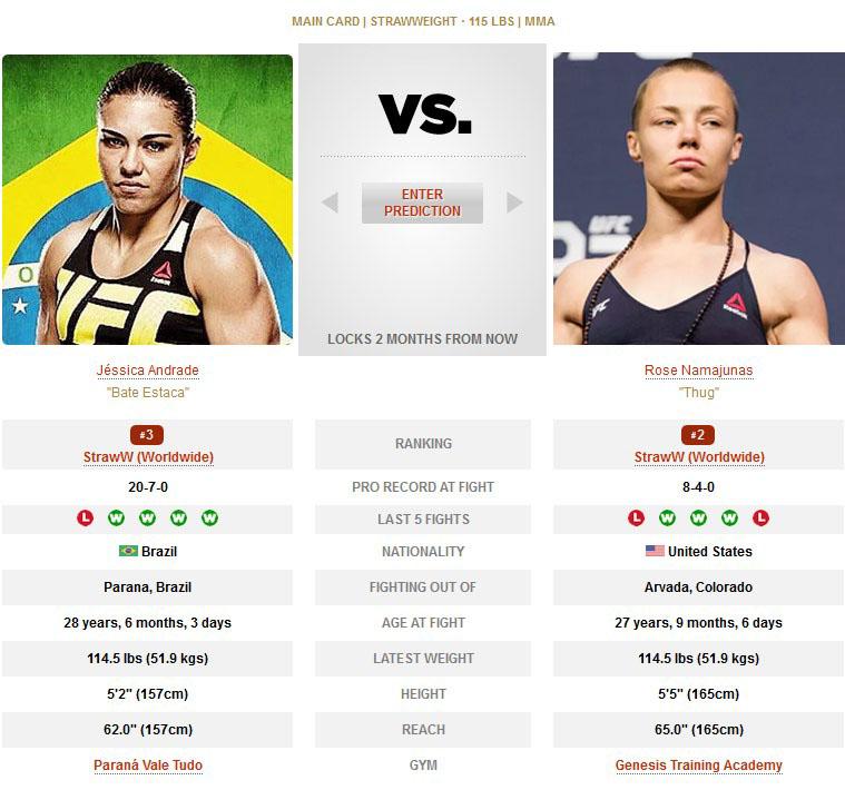 Jessica Andrade vs Rose Namajunas UFC 249