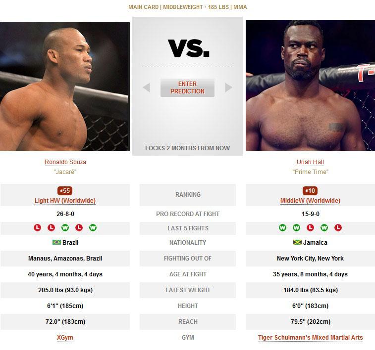Ronaldo Souza vs Uriah Hall UFC 249