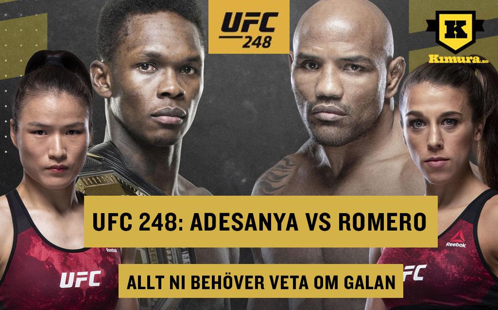 UFC 248 Israel Adesanya vs Yoel Romer Allt ni behöver veta