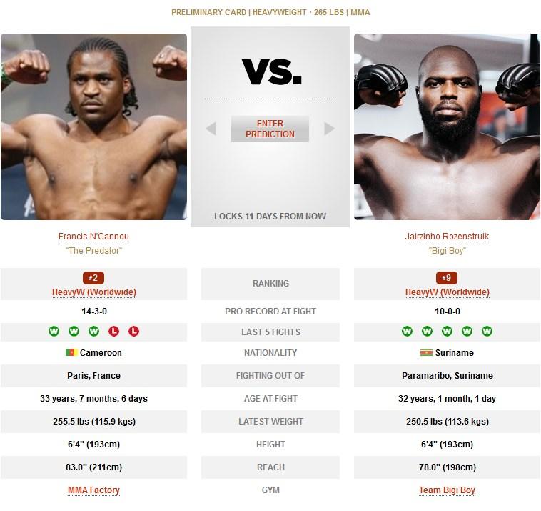 Francis Ngannou vs Jairzinho Rozenstruik UFC 249