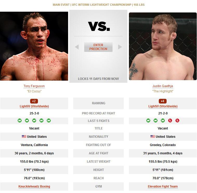 Tony Ferguson vs Justin Gaethje UFC 249