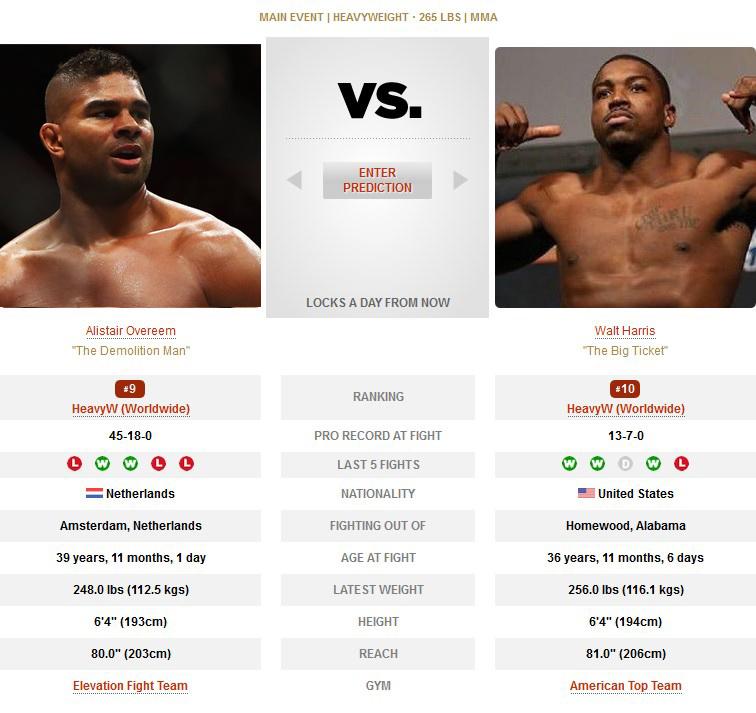 Alistair Overeem vs Walt Harris UFC
