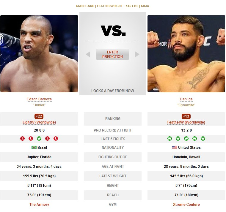 Edson Barboza vs Dan Ige UFC