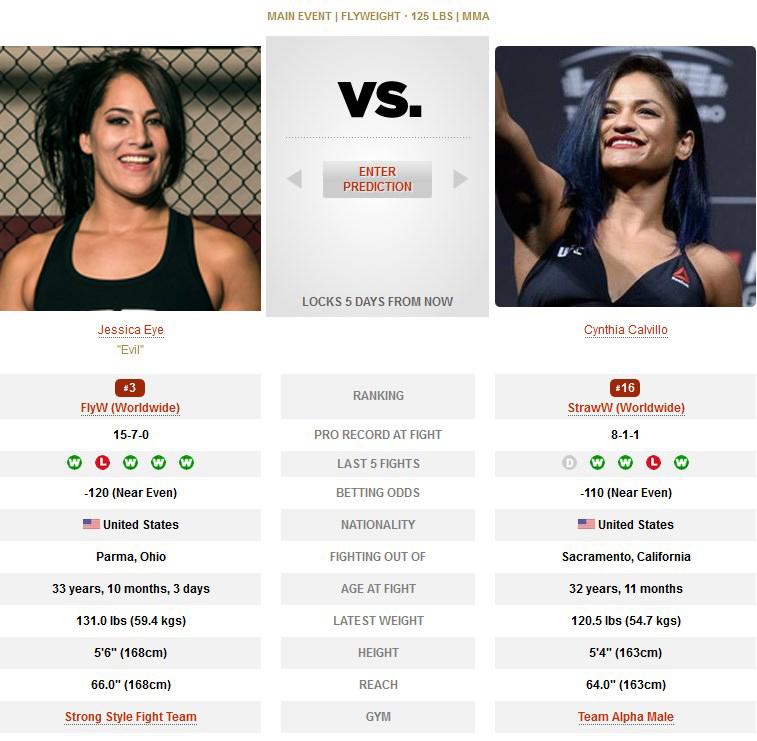UFC Las Vegas Jessica Eye vs Cynthia Calvillo