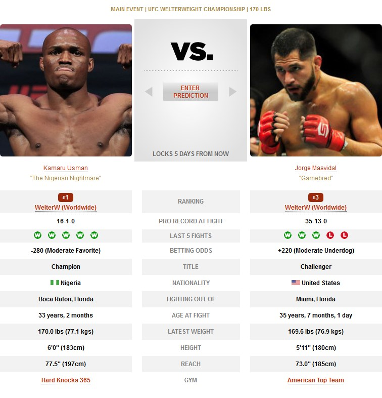 Jorge Masvidal vs Kamaru Usman