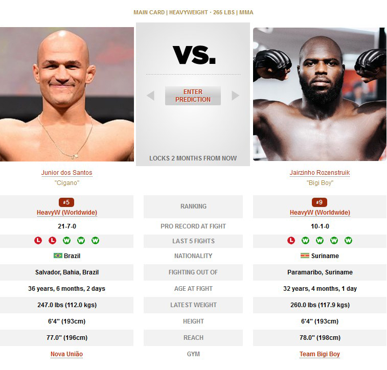 UFC 252 Junior dos Santos vs Jairzinho Rozenstruik
