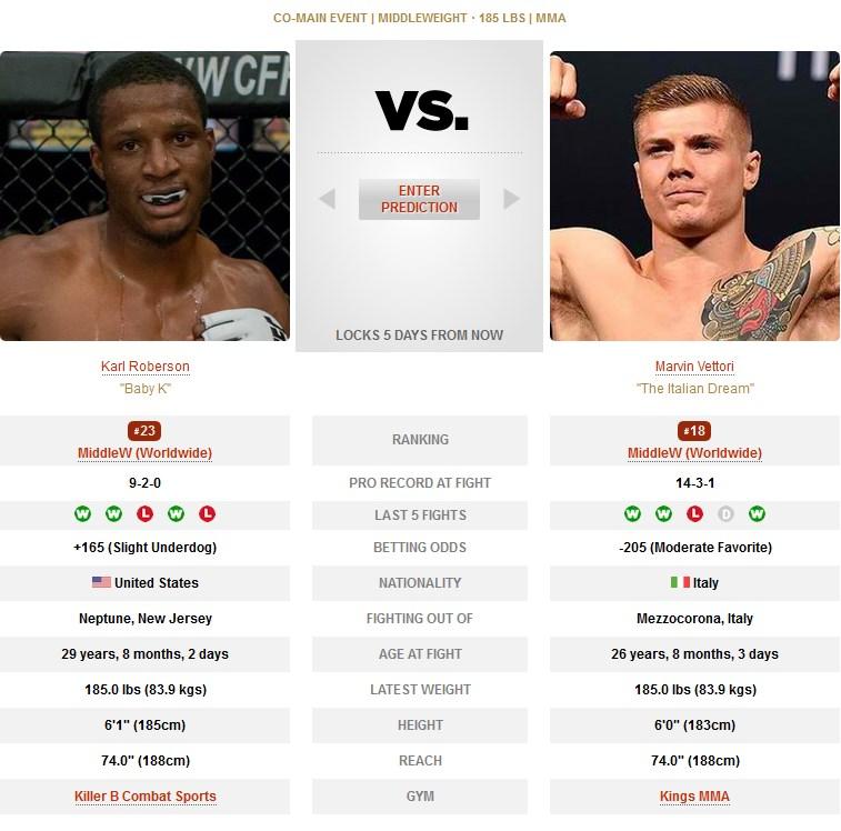 UFC Las Vegas Karl Roberson vs Marvin Vettori