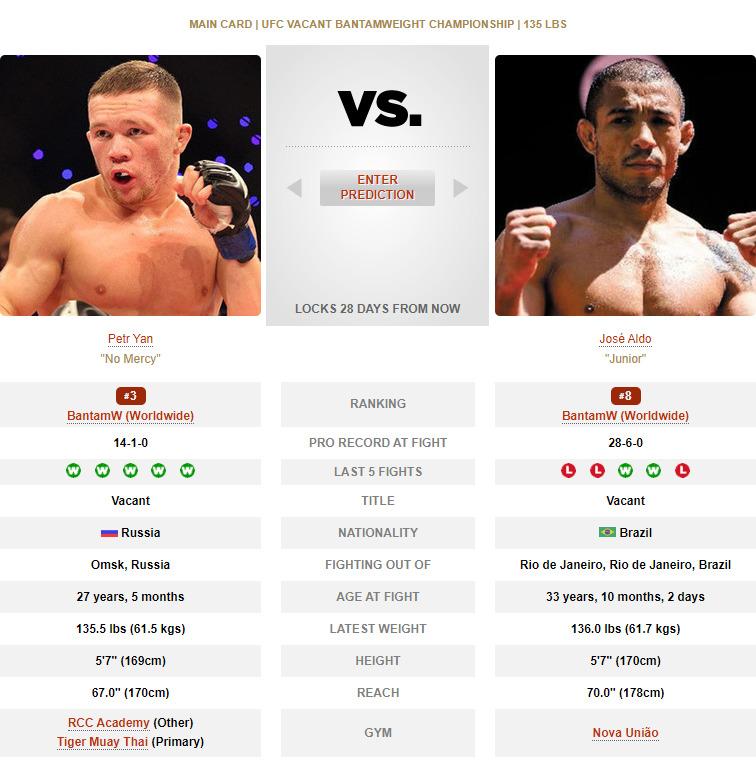 UFC 251 Petr Yan vs Jose Aldo