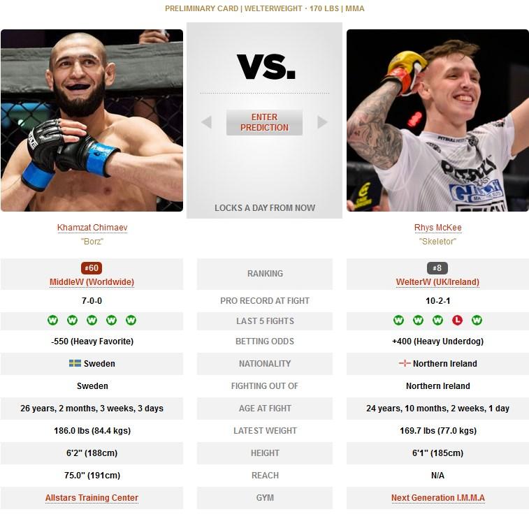 UFC Khamzat Chimaev vs Rhys McKee