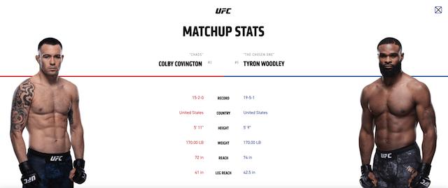 Colby Covington vs Tyron Woodley stats
