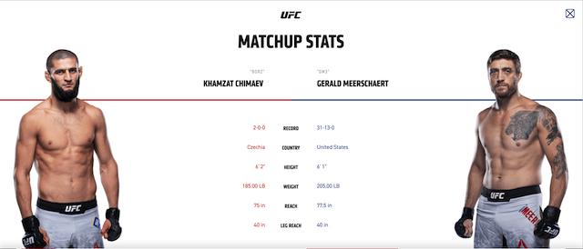 Khamzat Chimaev vs Gerald Meerschaert stats