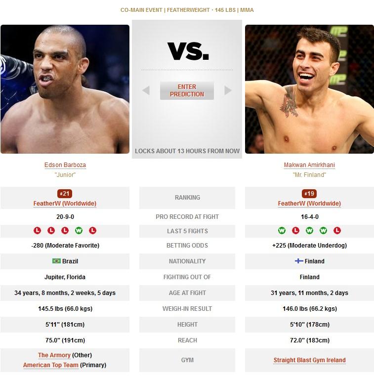 UFC Edson Barboza vs Makwan Amirkhani