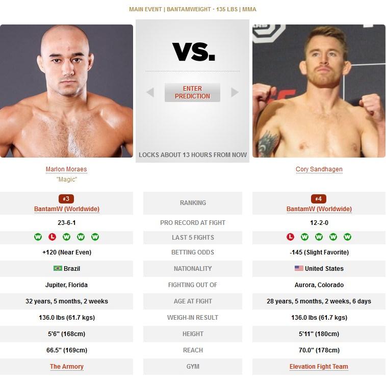 Marlon Moraes vs Cory Sandhagen UFC