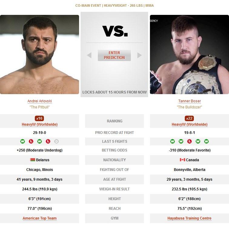 UFC Andrei Arlovski vs Tanner Boser