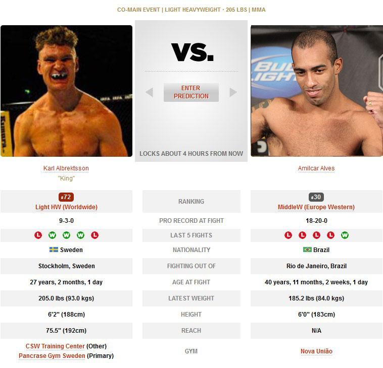 UFC Karl Albrektsson vs Amilcar Alves
