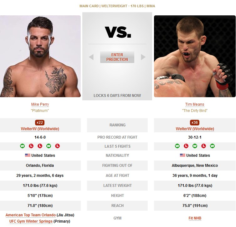 UFC Mike Perry vs Tim Means