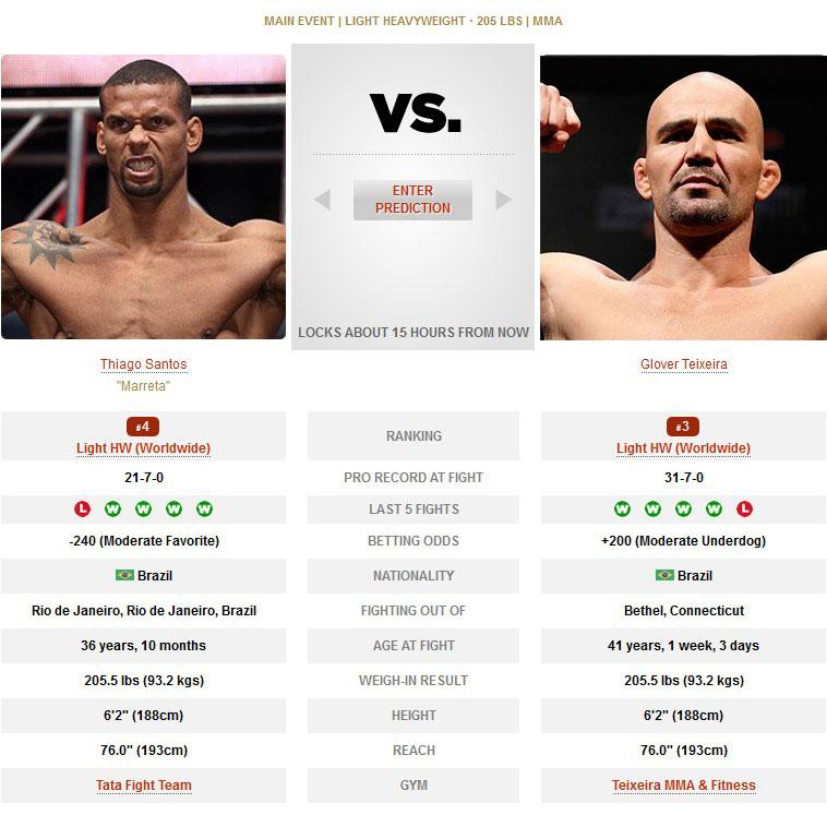 Thiago Santos vs Glover Teixeira UFC