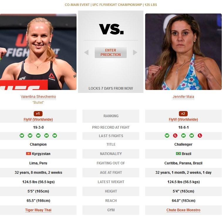 UFC Valentina Shevchenko vs Jennifer Maia