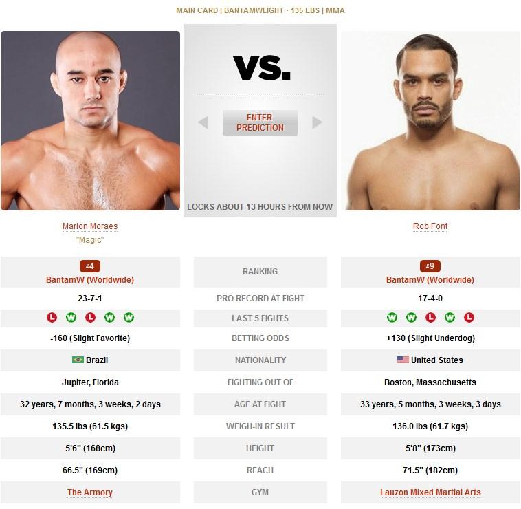 UFC Marlon Moraes vs Rob Font