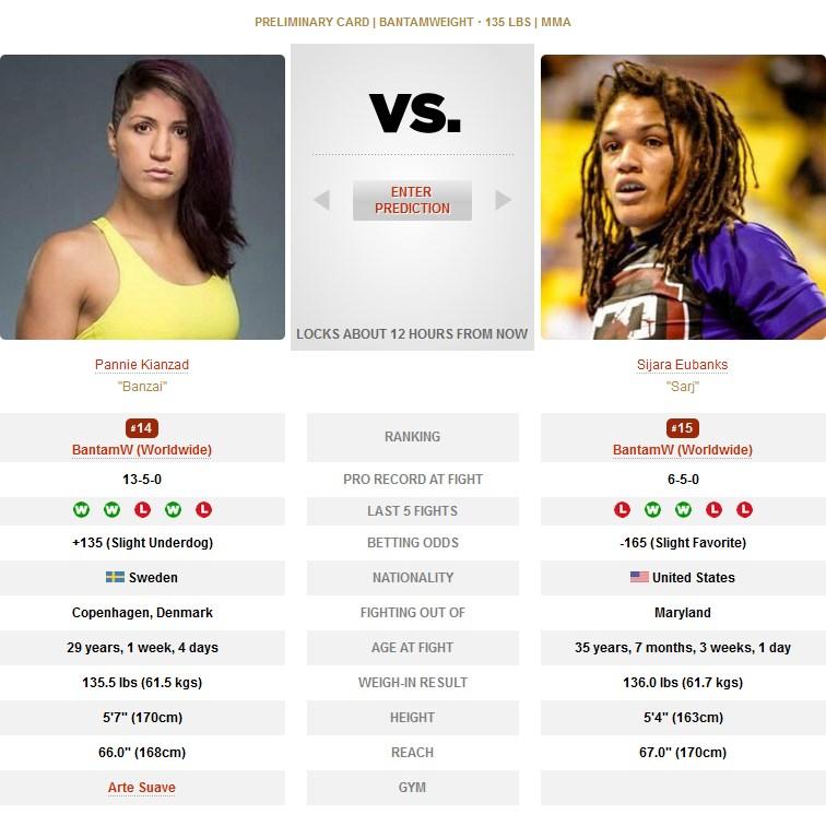 UFC Pannie Kianzad vs Sijara Eubanks