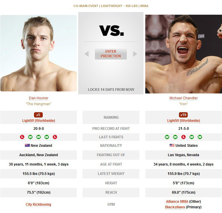 UFC 257 Dan Hooker vs Michael Chandler