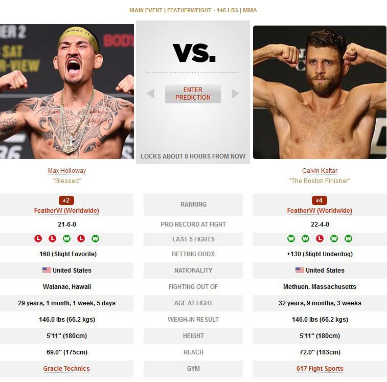 UFC Max Holloway vs Calvin Kattar