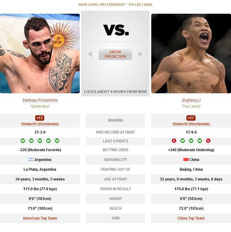 UFC Santiago Ponzinibbio vs Li Jingliang