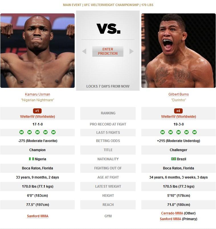 Kamaru Usman vs Gilbert Burns UFC
