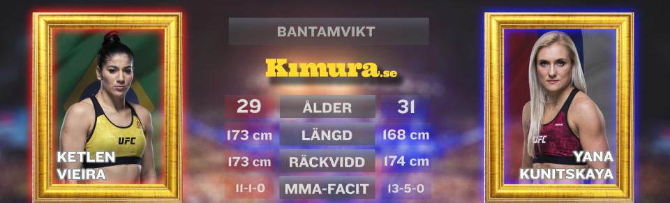 Vieira vs Kunitskaya