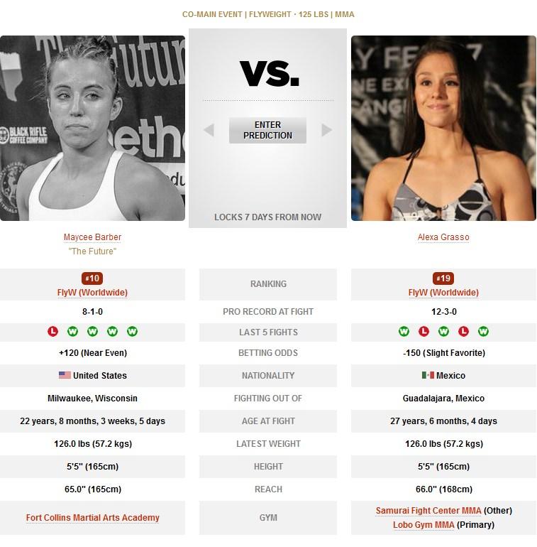 UFC Maycee Barber vs Alexa Grasso