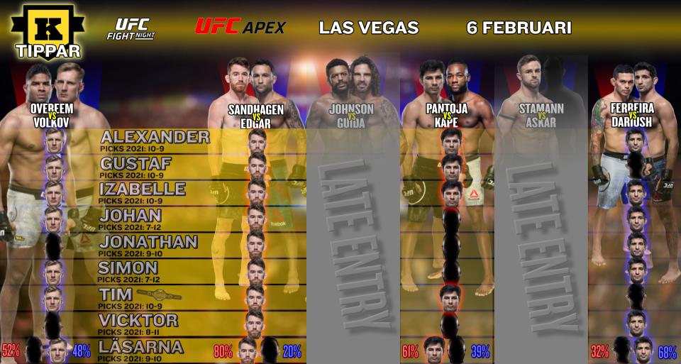 Kimura tippar UFC Vegas 18 - utfall
