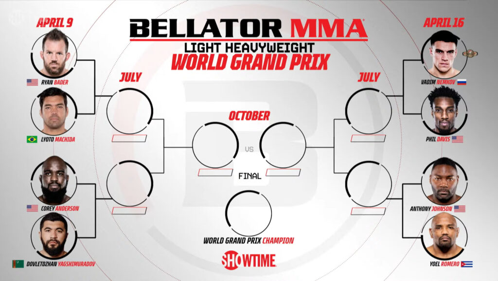 Bellator light heavyweight grand prix
