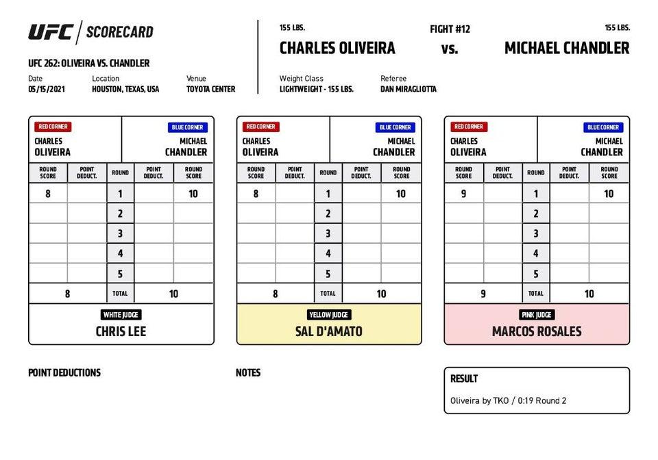 Poängkort från Charles Oliveira vs. Michael Chandler